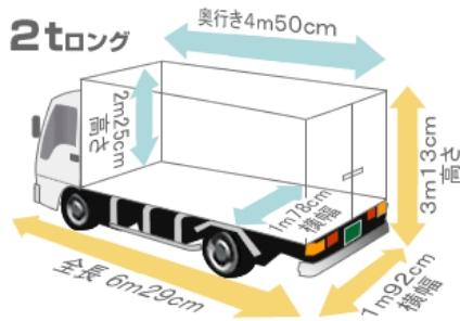 2tロングトラック